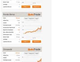 ubkf tarafından Promotion Website for Social Trading için no 2