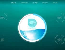 #30 untuk Design progress clock for international website oleh niloynil445