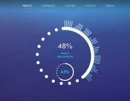 #38 untuk Design progress clock for international website oleh simpion