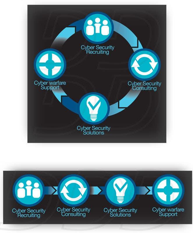 #19 for Assevero Infographic by ntandodlodlo