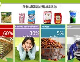 #17 untuk PLASTIC BAGS 8-2015 oleh stalperfumes