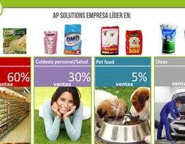 #21 untuk PLASTIC BAGS 8-2015 oleh stalperfumes
