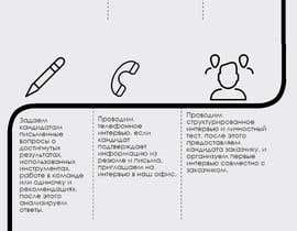#5 untuk Иллюстрирование результата работы рекрутингового агентства (инфографика) oleh SlavaRomanyuk