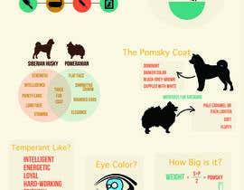 Bhubs21 tarafından Infographics for a blog için no 2