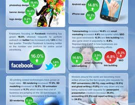 #16 for I need an infographic created by fecodi