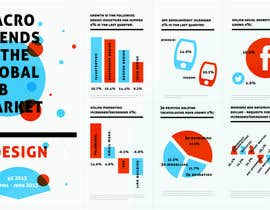 #11 for I need an infographic created af NikBirkemeyer