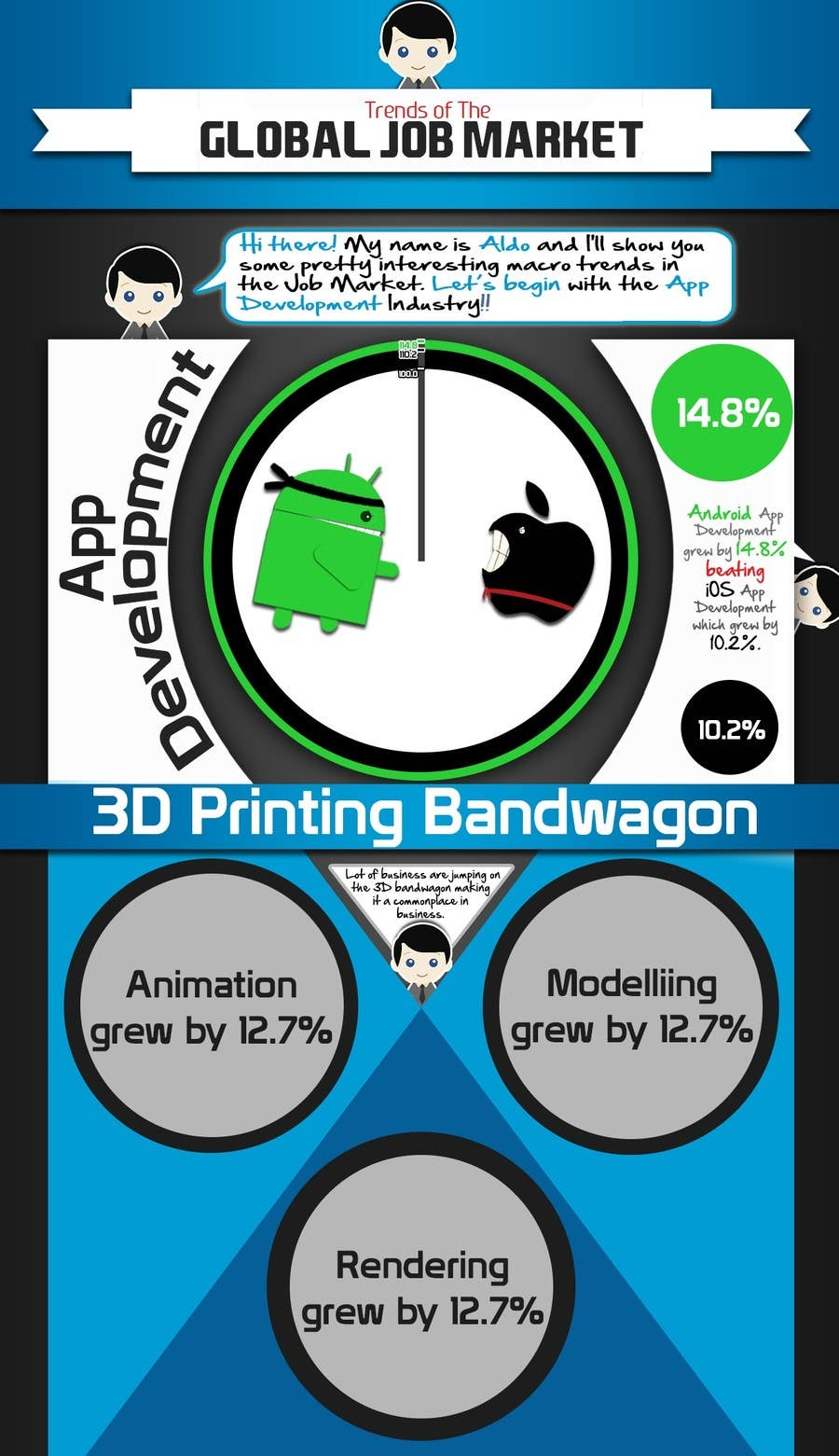 #28 for I need an infographic created by Punar