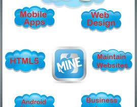 #4 untuk Design a Flyer for Mobile App and Website Developer oleh creativeart08