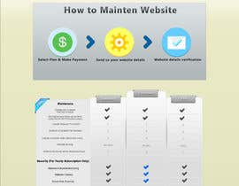 #5 para Design a Wordpress Mockup for Web Maintenance & Solution Business por sanart