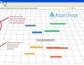 #2 for write a graphics generator by acutegroups