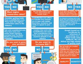 #19 for For Best Designers of Freelancer.com: 1 Page Infographic Design Contest by alwe17
