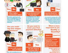 #47 cho For Best Designers of Freelancer.com: 1 Page Infographic Design Contest bởi alwe17