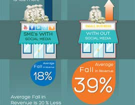 #2 for Design a small business infographic by rspbalaji