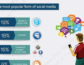 #22 untuk Infographic for small business and social media oleh rspbalaji