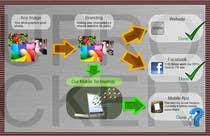 Website Design Kilpailutyö #5 kilpailuun Need Re-Design Image