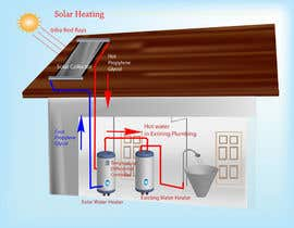 #17 cho Illustration Design of solar heating for www.thomasgregersen.dk bởi phcjweb