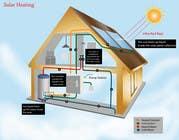 Graphic Design Konkurrenceindlæg #18 for Illustration Design of solar heating for www.thomasgregersen.dk