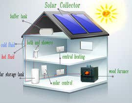 #16 cho Illustration Design of solar heating for www.thomasgregersen.dk bởi MarioPetrov