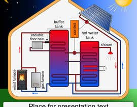 kendor tarafından Illustration Design of solar heating for www.thomasgregersen.dk için no 15