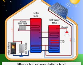 #12 cho Illustration Design of solar heating for www.thomasgregersen.dk bởi kendor