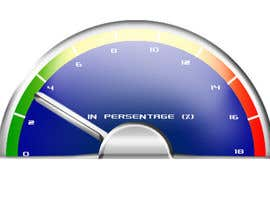 #16 for Need a website graphic of a meter / gauge by dulphy82