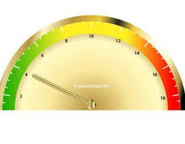 #25 para Need a website graphic of a meter / gauge por dulphy82
