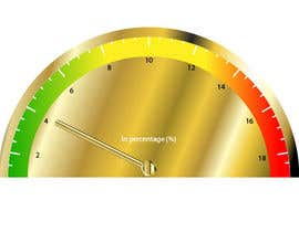 #26 for Need a website graphic of a meter / gauge by dulphy82