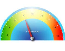 #27 for Need a website graphic of a meter / gauge by dulphy82