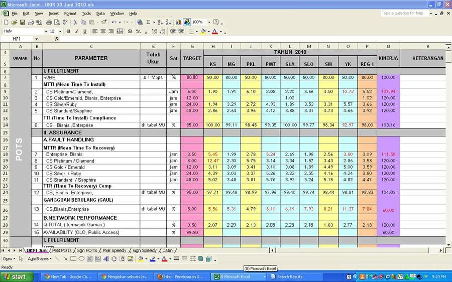 Inscrição nº 47 do Concurso para Mengisikan sebuah Lembar Kerja dengan Data
