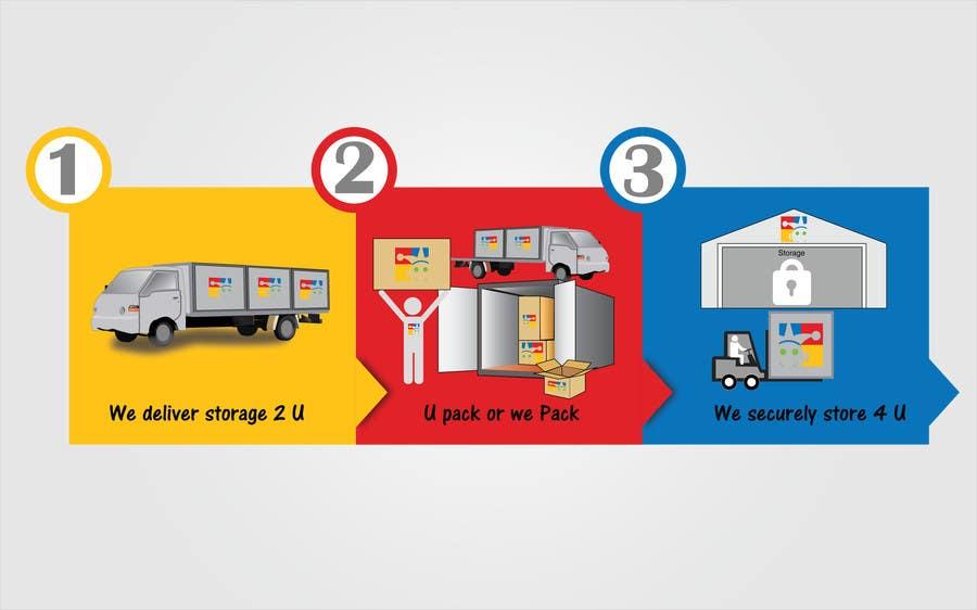 Kilpailutyö #                                        9                                      kilpailussa                                         Illustrate 1 2 3 step storage process