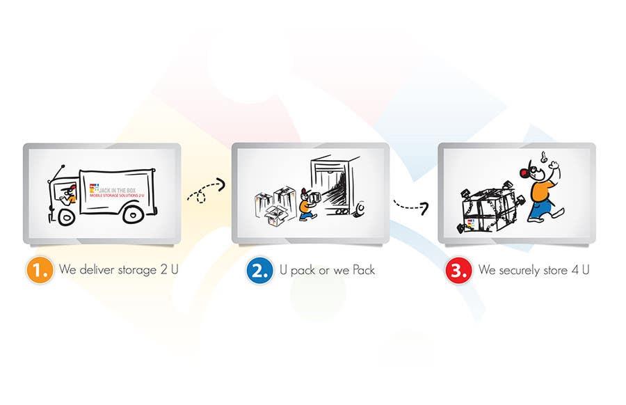Kilpailutyö #                                        1                                      kilpailussa                                         Illustrate 1 2 3 step storage process