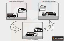 Graphic Design Kilpailutyö #29 kilpailuun Illustrate 1 2 3 step storage process