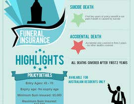 #5 for Funeral Insurance Infographic by lafs