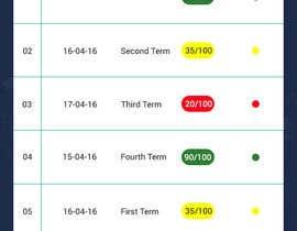 #21 para Mockup for Hybrid Angular App that for School Parents por davidnalson