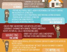 "#10 cho INFOGRAPHIC for ""Real Estate Agent Job"" bởi samarali27"