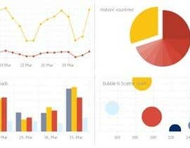 #5 for Create a Chart in a Java Replicating these Charts by kukuandroid