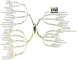 nº 13 pour Illustrate a MINDMAP par maxidesigner