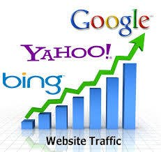 """#3 for Get Traffic to my Website """"www.be3ly.com by evancho"""