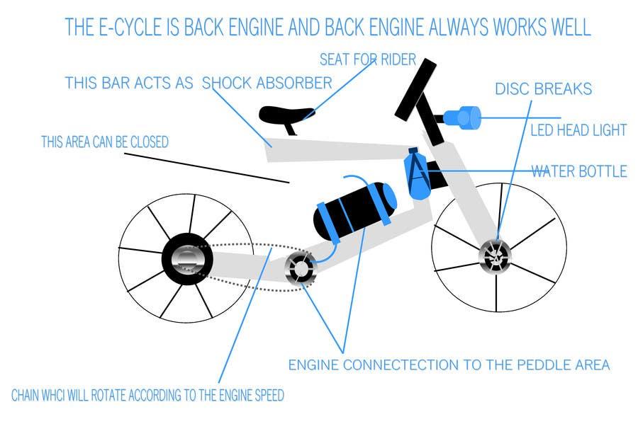 Contest Entry #                                        3                                      for                                         Budget E-Cycle Exterior Body design