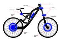 Graphic Design Contest Entry #8 for Budget E-Cycle Exterior Body design
