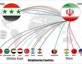 #7 для Navigational Compass Mini-Infographic for Middle East Research Paper showing Country Relationships от DYNAMICWINGS
