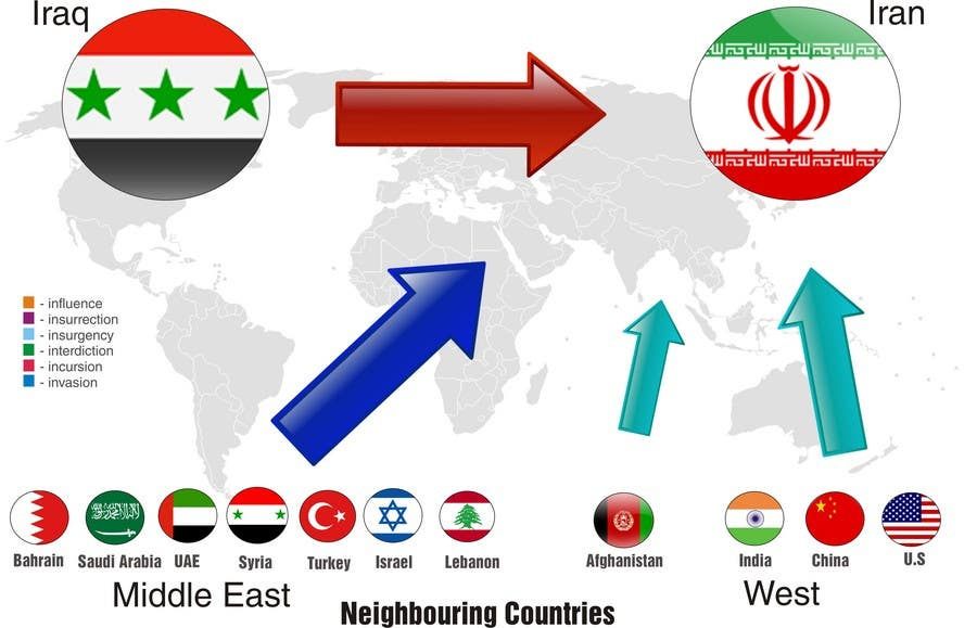 Proposition n°                                        9                                      du concours                                         Navigational Compass Mini-Infographic for Middle East Research Paper showing Country Relationships