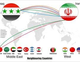 #6 cho Navigational Compass Mini-Infographic for Middle East Research Paper showing Country Relationships bởi DYNAMICWINGS
