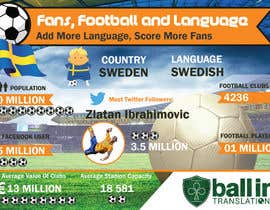 Badraddauza tarafından Infographic design about football, fans and languages için no 112
