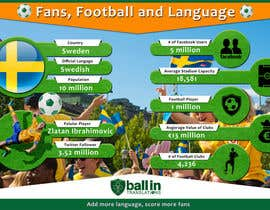 koeswandi tarafından Infographic design about football, fans and languages için no 81