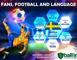 ashikush tarafından Infographic design about football, fans and languages için no 117