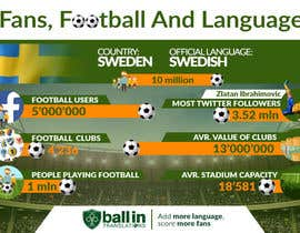 szymekw tarafından Infographic design about football, fans and languages için no 18