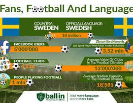 szymekw tarafından Infographic design about football, fans and languages için no 32