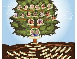 Nro 48 kilpailuun Family Tree Poster käyttäjältä manojpv369