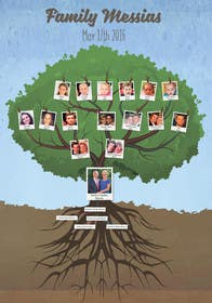 Image of                             Family Tree Poster